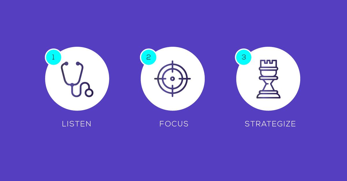 3 Tactics For Optimizing Customer Experiences