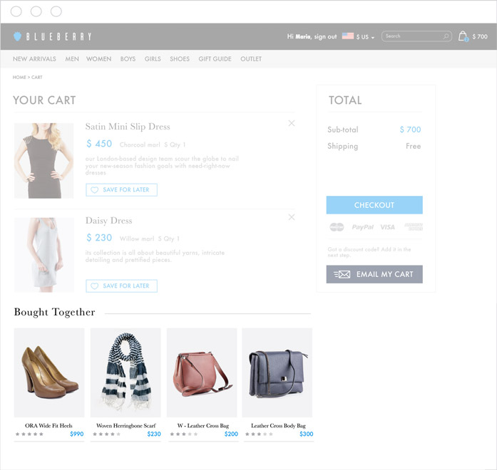 Product Recommendations on Shopping Cart