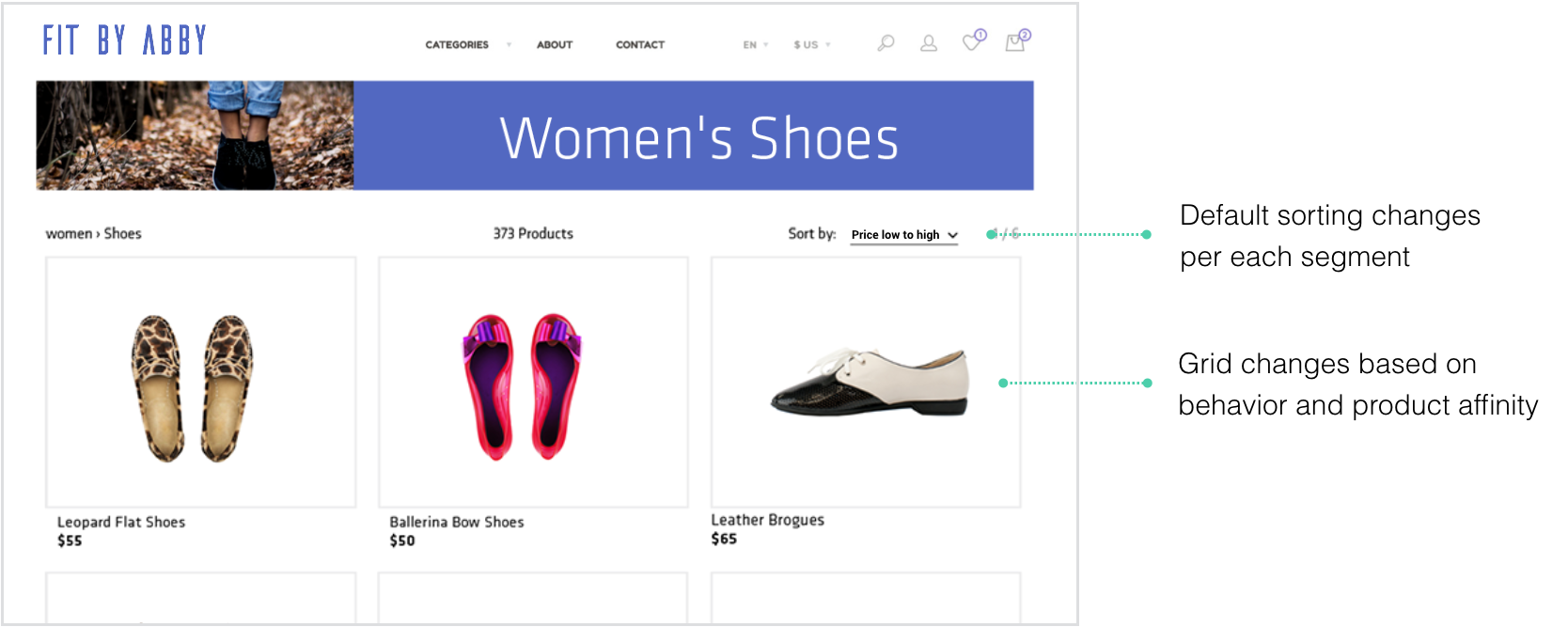 Product recommendations example: grid page customization