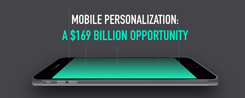 Mobile Personalization: A $169 Billion Opportunity