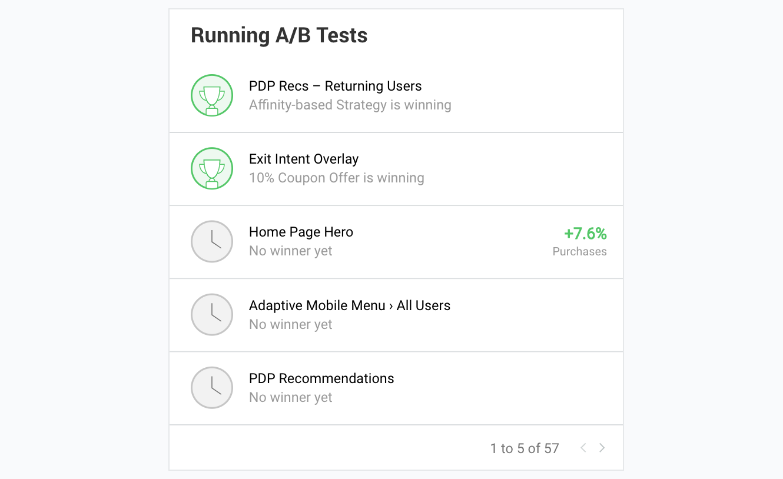 Dynamic Yield Dashboard - A/B Tests