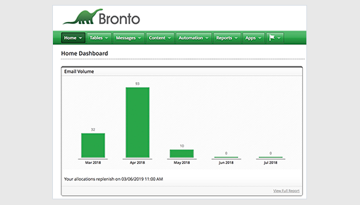 Dynamic Yield and Bronto integration screenshot