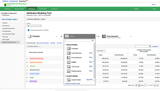 Dynamic Yield and DoubleClick for Advertisers integration screenshot
