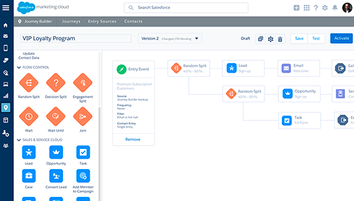 Dynamic Yield and Salesforce Marketing Cloud (ExactTarget) integration screenshot
