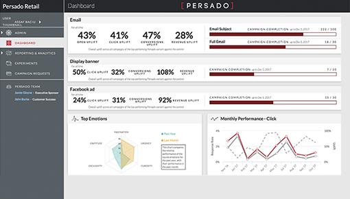 Dynamic Yield and Persado integration screenshot