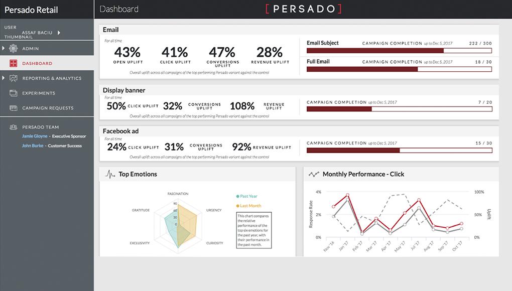 Persado — Dynamic Yield