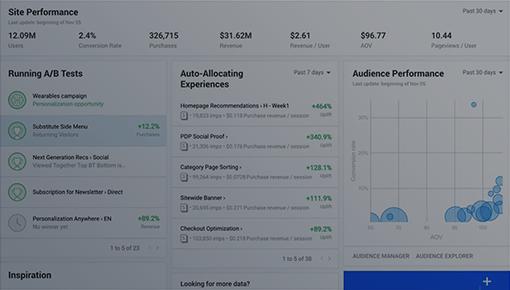 Un aperçu de l'intégration de ContentSquare