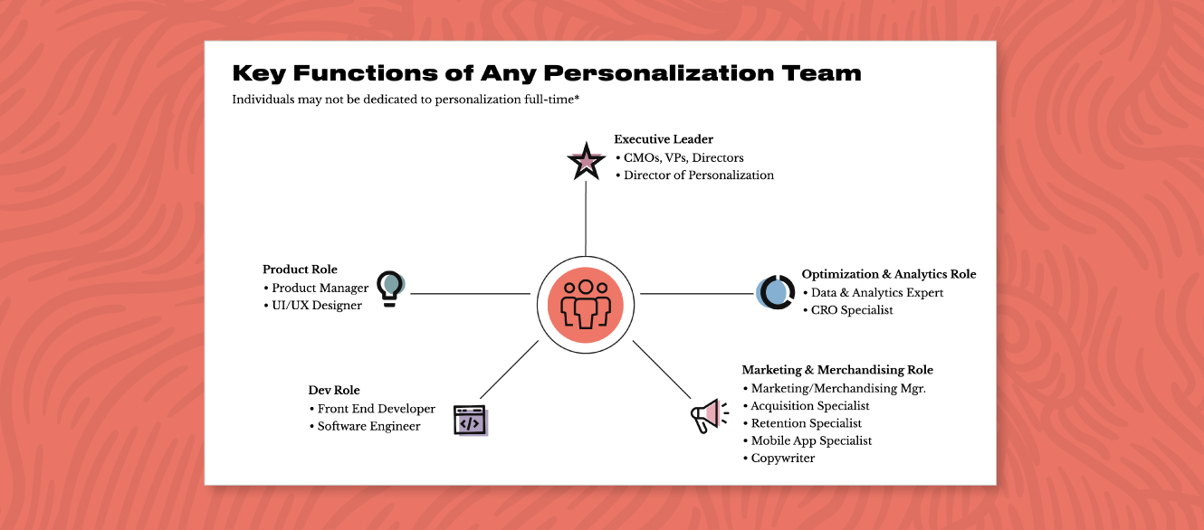 Key functions of a personalization team