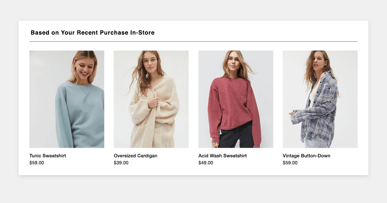 Example of how offline purchase data can enhance product recommendations