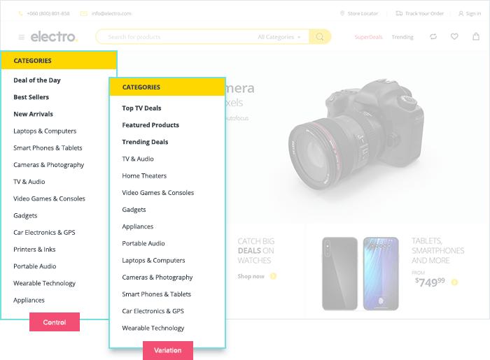 Re-sorted navigation menu example