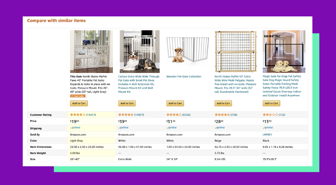 A recommendation widget targeting opt-out users visiting the product detail page using the Similar recommendation algorithm