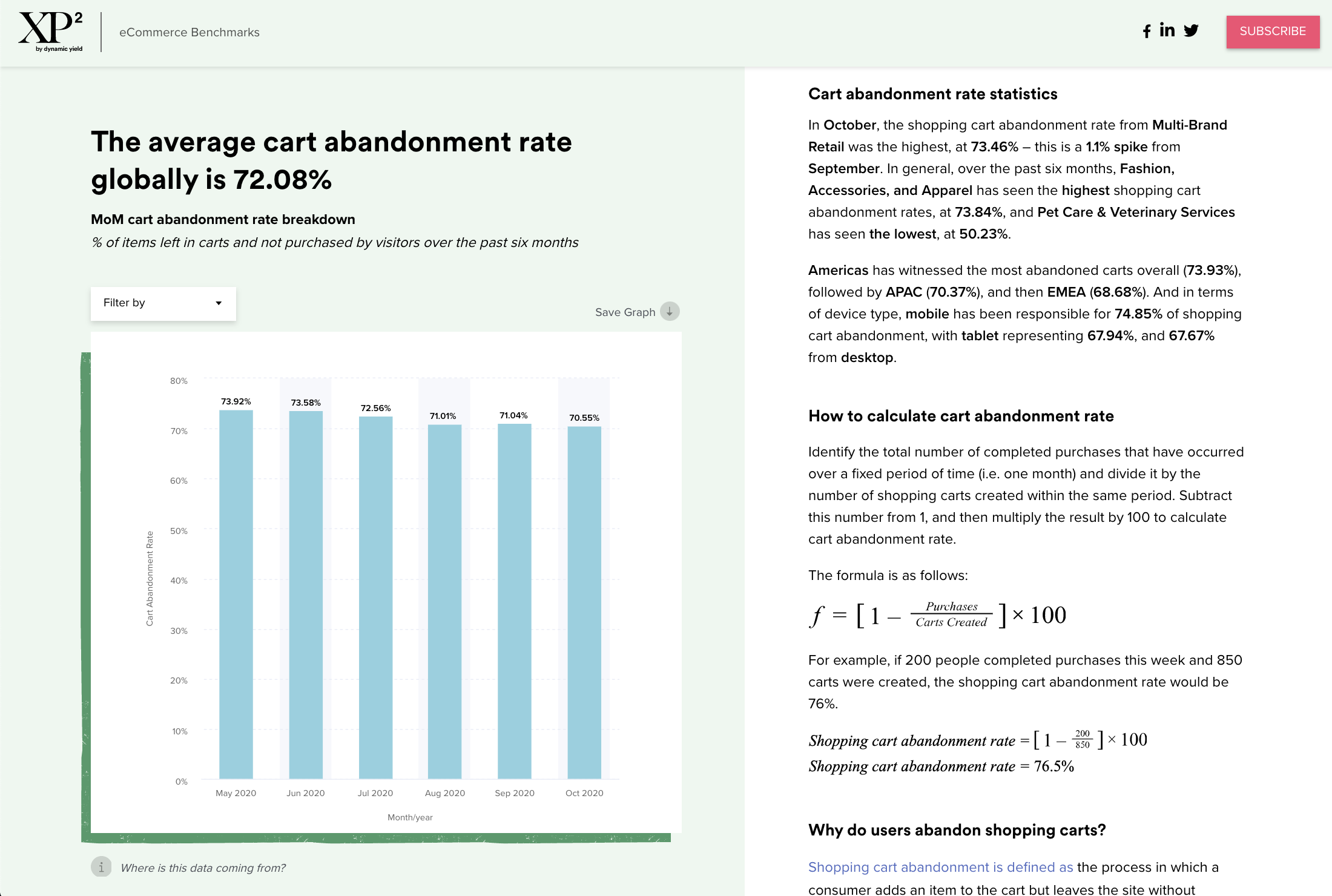 Shopping cart abandonment insights and trends page on Dynamic Yield's industry benchmark tool