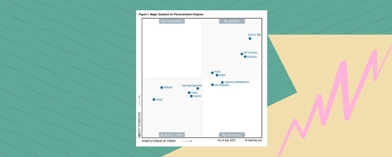 Dynamic Yield Positioned Highest and Furthest in 2021 Gartner MQ for Personalization Engines